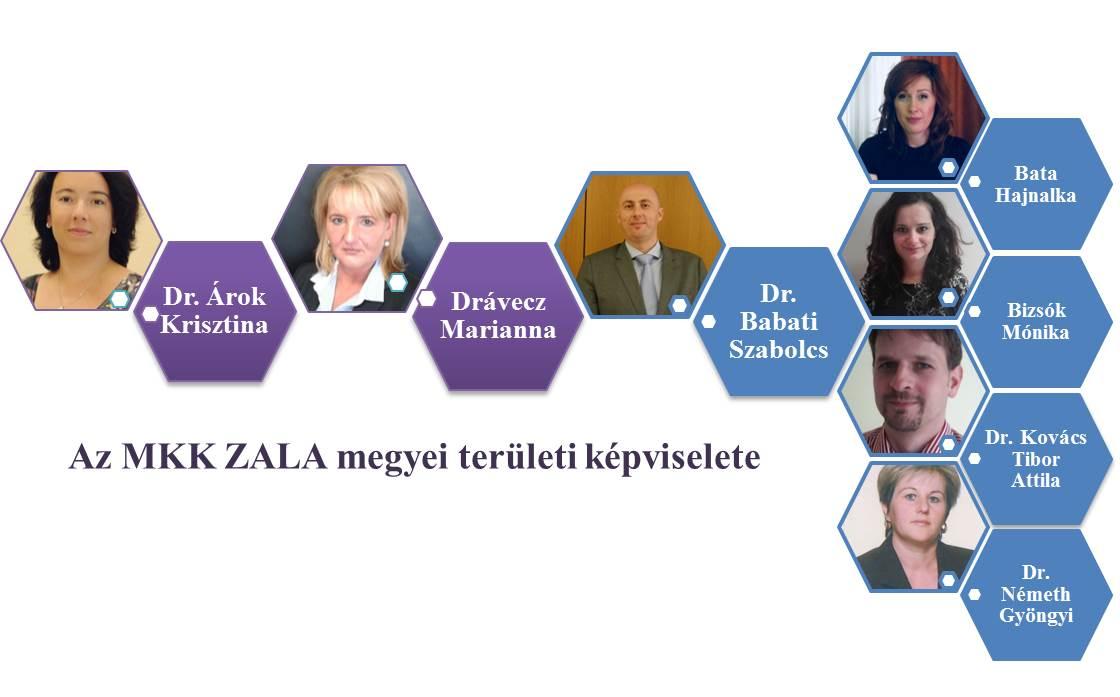 MKK Zala megyei Területi képviselete 2018